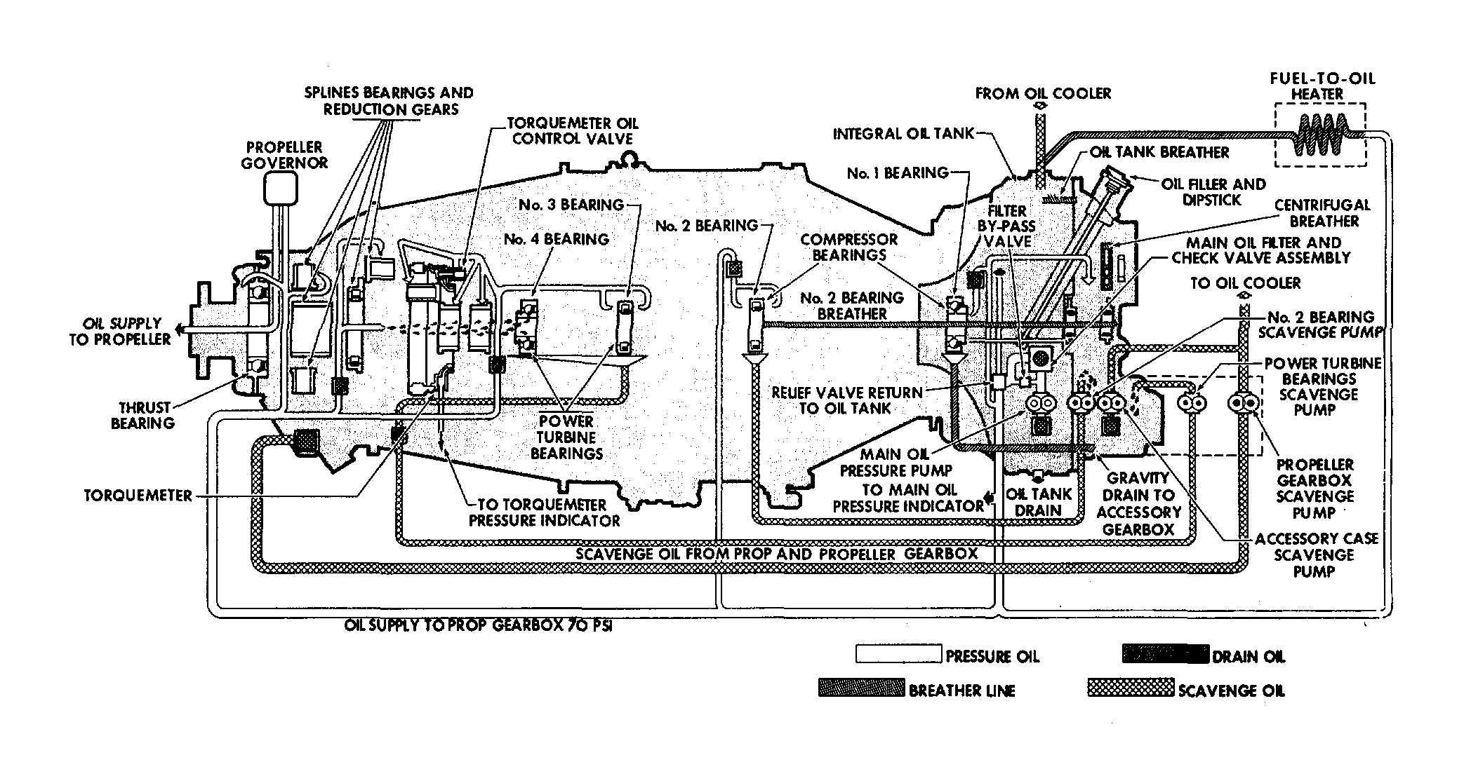 Bmw Wiring : 138201 2001 Bmw 325i Vacuum Diagram - Best ...