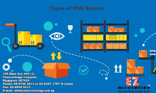 Types of POS System