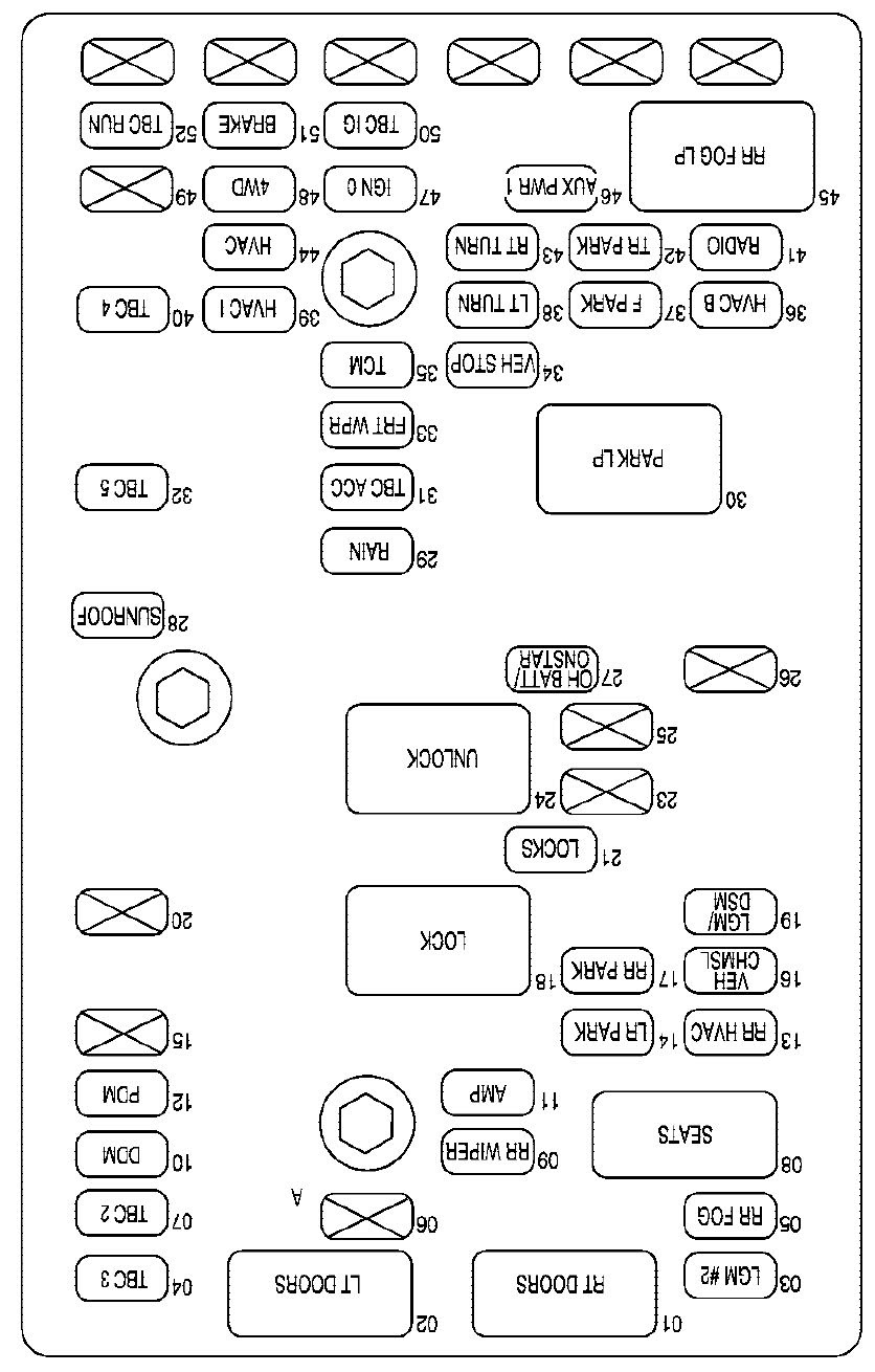 Gmc Envoy 2007 2009 Fuse Box Diagram Auto Genius