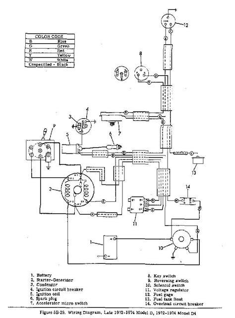 1986 Par Car Wiring Diagram - Wiring Diagram General Helper