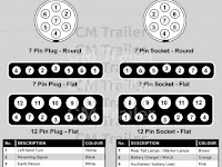 Download 7 Pin Trailer Plug Diagram Round Pictures