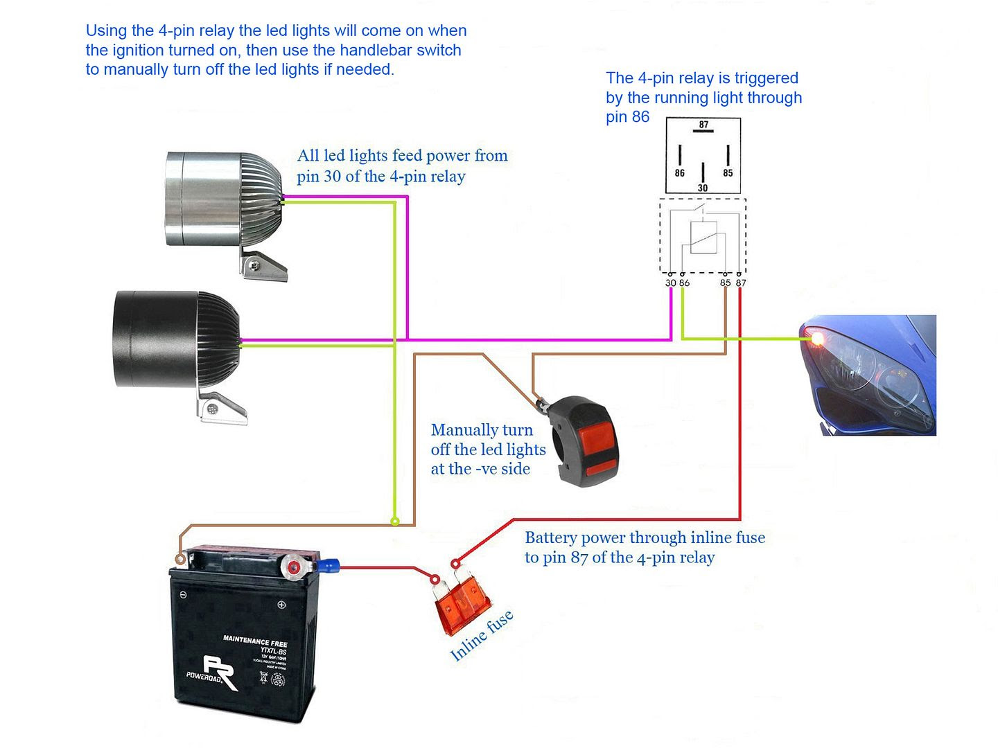 87 Info Wiring A Relay For Fog Lights Pdf Doc