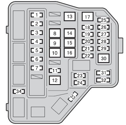 Toyota Yaris Hatchback 2011 Fuse Box Diagram Auto Genius