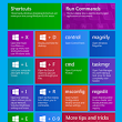 Windows 8 Cheat Sheet | Visual.ly