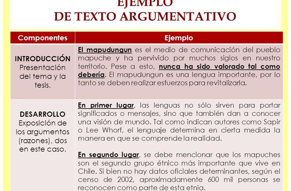 Ejemplo De Texto Argumentativo Con Sus Partes Ejemplo Sencillo
