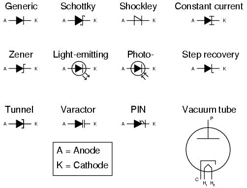 schematic symbols, ansi
