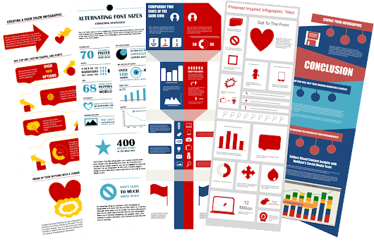 5 Infographics to Teach You How to Easily Create Infographics in PowerPoint [+ TEMPLATES]