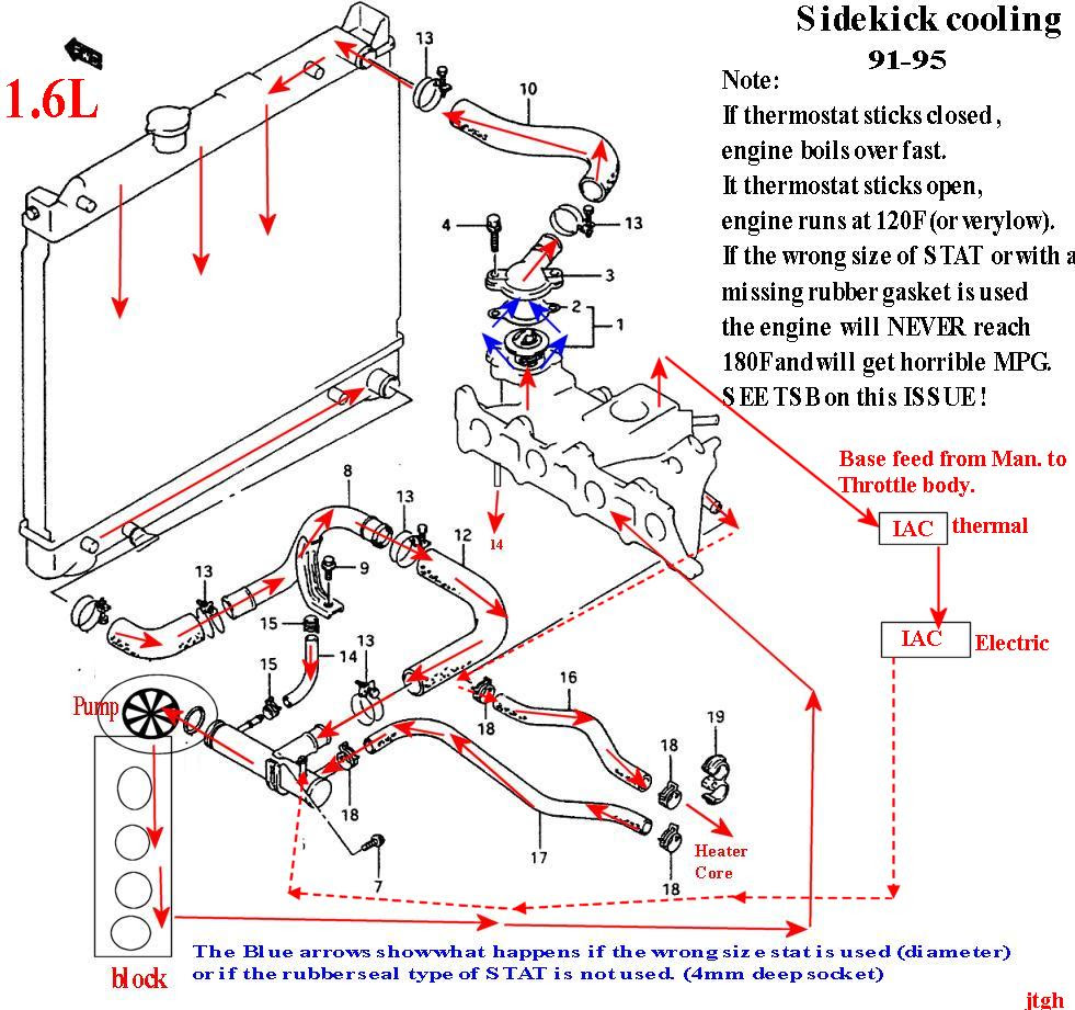 Diagram 2001 Suzuki Vitara Engine Diagram Full Version Hd Quality Engine Diagram Theodiagram Radd Fr
