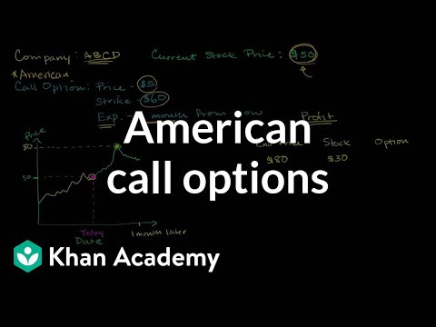 Call Options Intro American Finance Investing Video Khan Academy