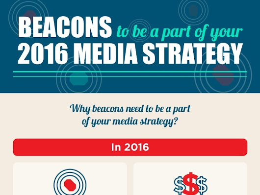 Why Beacons need to be a part of your 2016's Media Startegy