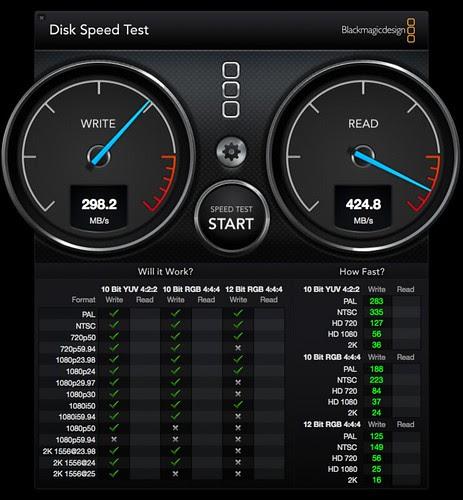 DiskSpeedTest iMac27 Fusion 3Tb Drive