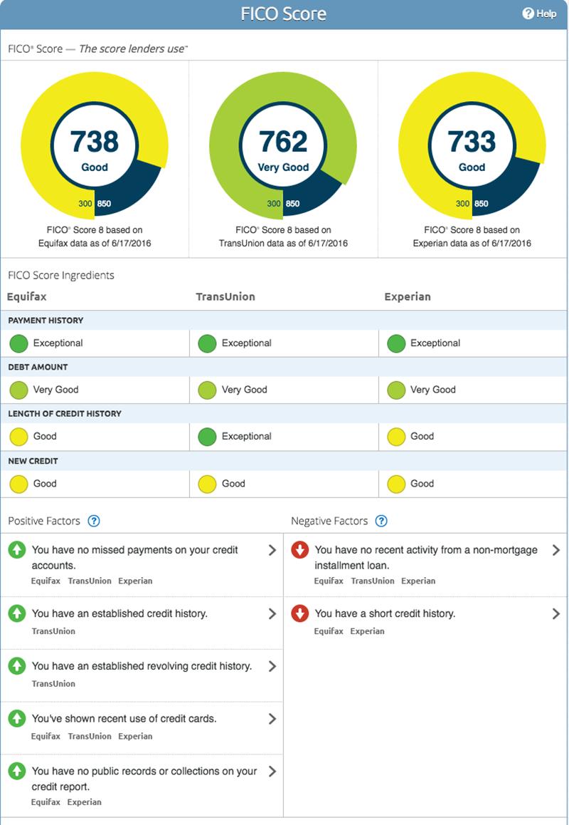 Full Size Screenshot of myFICO Credit Report