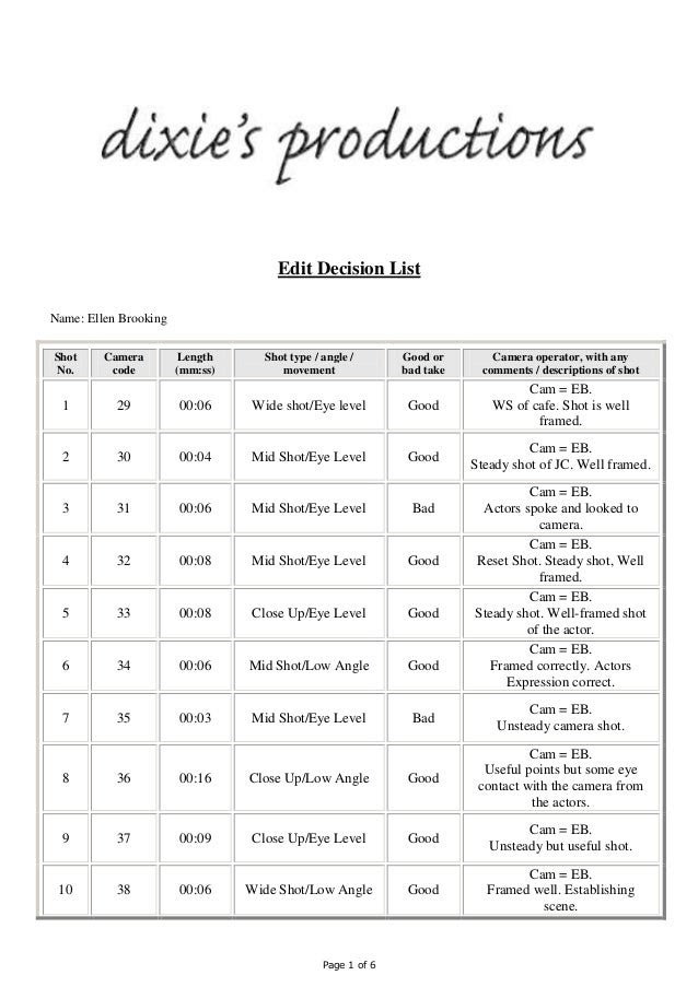 Edit decision list