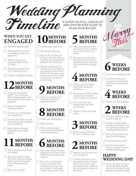 25  Best Ideas about Wedding Checklist Timeline on
