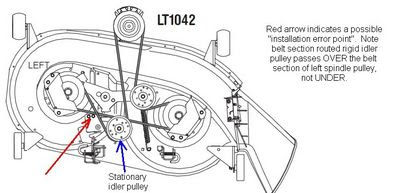 Cars and technology: Cub cadet ltx 1045 parts