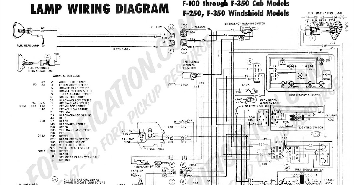 1987 F150 Wiring Diagram
