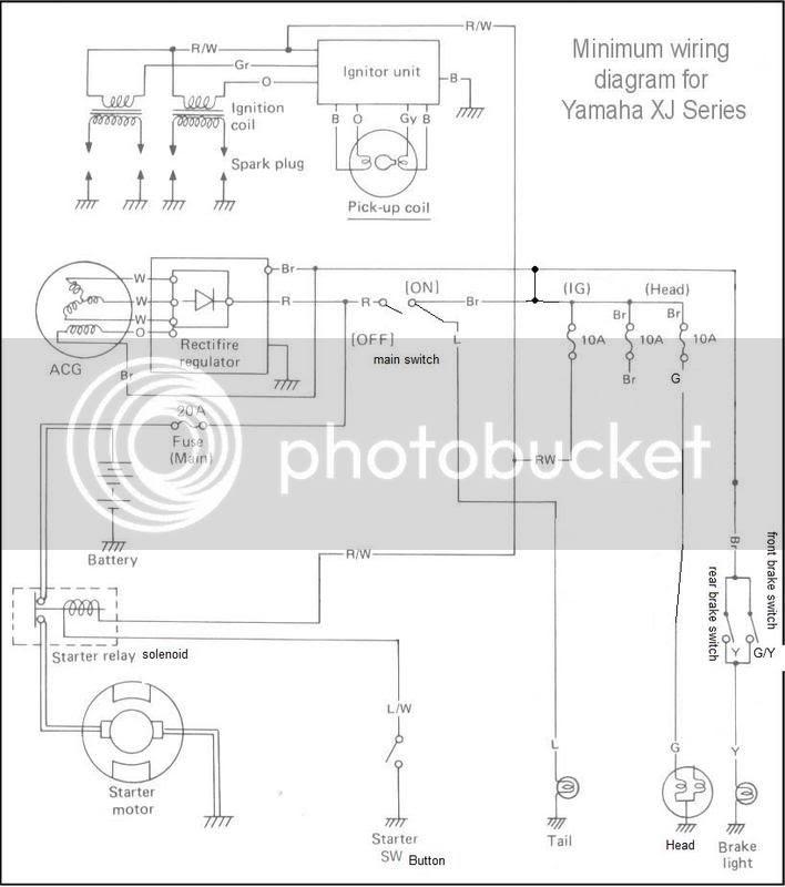 Diagram 1982 Yamaha Maxim 400 Wiring Diagram Full Version Hd Quality Wiring Diagram Ivrdiagram Cscervino It