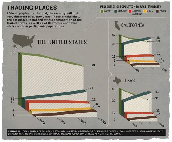 US-demographics.jpg