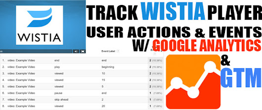 Track Wistia Video Plays, Pauses, Seconds Watched & More with Google Analytics - Nico Miceli | MKTG + Tech