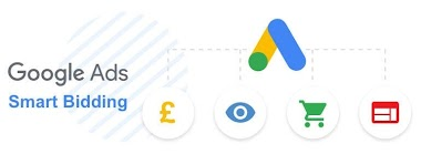 AI For PPC Is Only Useful If You Use External Tools