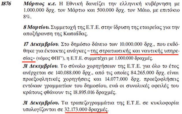 Rothschild κι Ἐθνικὴ τράπεζα.62β