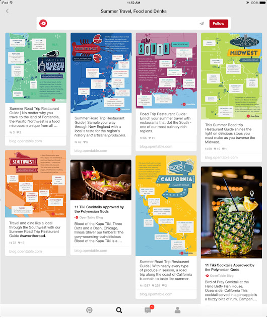 Blog | 7 Steps for Mapping Out a Visual Storytelling Strategy Worth Savoring
