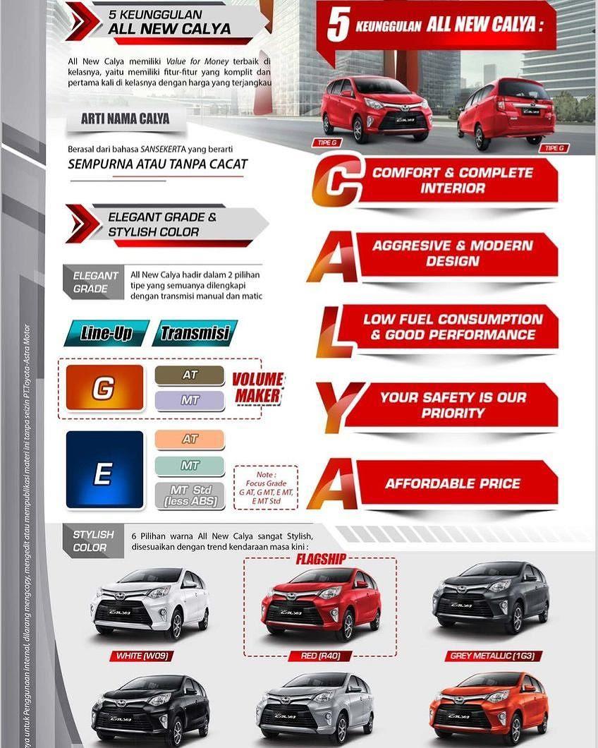 5 Keunggulan Toyota Calya Tahun 2016 Setia1hericom