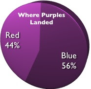 2008-12-22-Zogby_HuffPo_PurpleLanding_v1.jpg