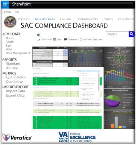 Veratics, Inc. Awarded Prime Contract for VA Information Analyst Support