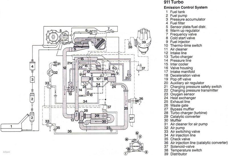 Porsche 911 Turbo Vacuum Diagram Wiring Diagram Modernize Modernize Frankmotors Es