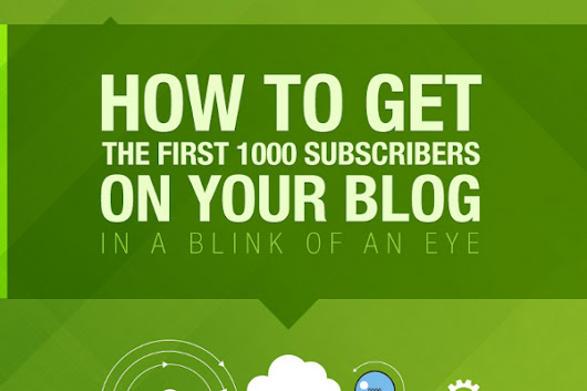 15 Ways to Increase Email Subscribers to Your Blog - BrandonGaille.com