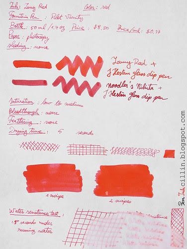 Lamy Red on photocopy