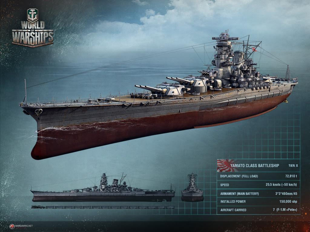 戦艦 大和 Wows 超リアル海戦ゲーム World Of Warships が