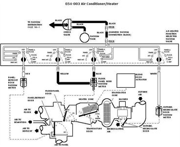 2004 Ford F 250 Blower Motor Wiring Diagram | Electric ...