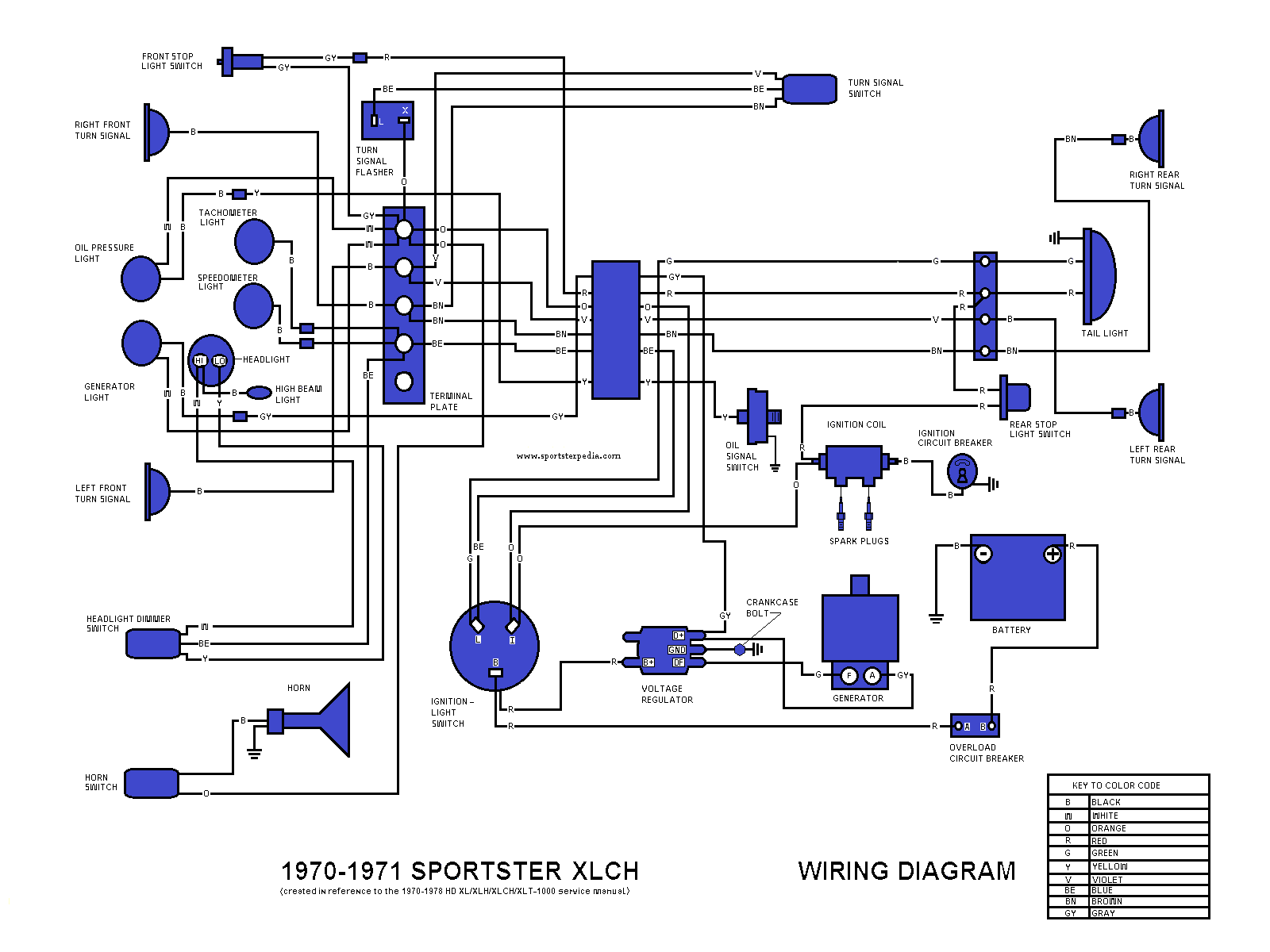 Diagram Wiring Diagrams 77 Sportster Xlch Full Version Hd Quality Sportster Xlch Wiringservi2 Creasitionline It