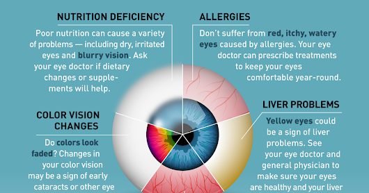 Infographic: 10 Health Problems Your Eyes Could Be Showing Signs Of
