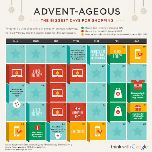 2014 Holiday Shopper Research: Shopping Never Sleeps – Think with Google