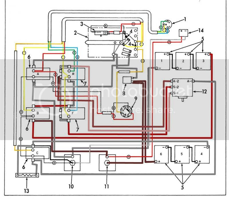 28 Bad Boy Buggy Wiring Diagram