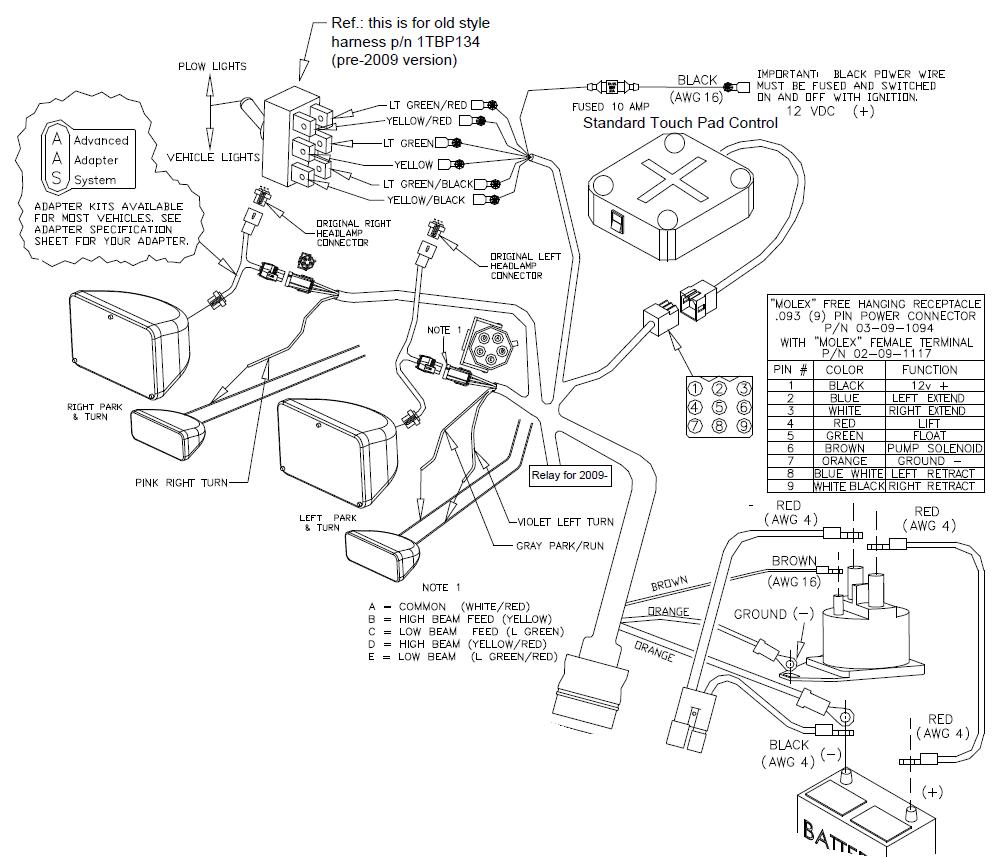 2011 Ford Plow Wiring Diagram Renault Clio Fuse Box Parts Ace Wiring Yenpancane Jeanjaures37 Fr