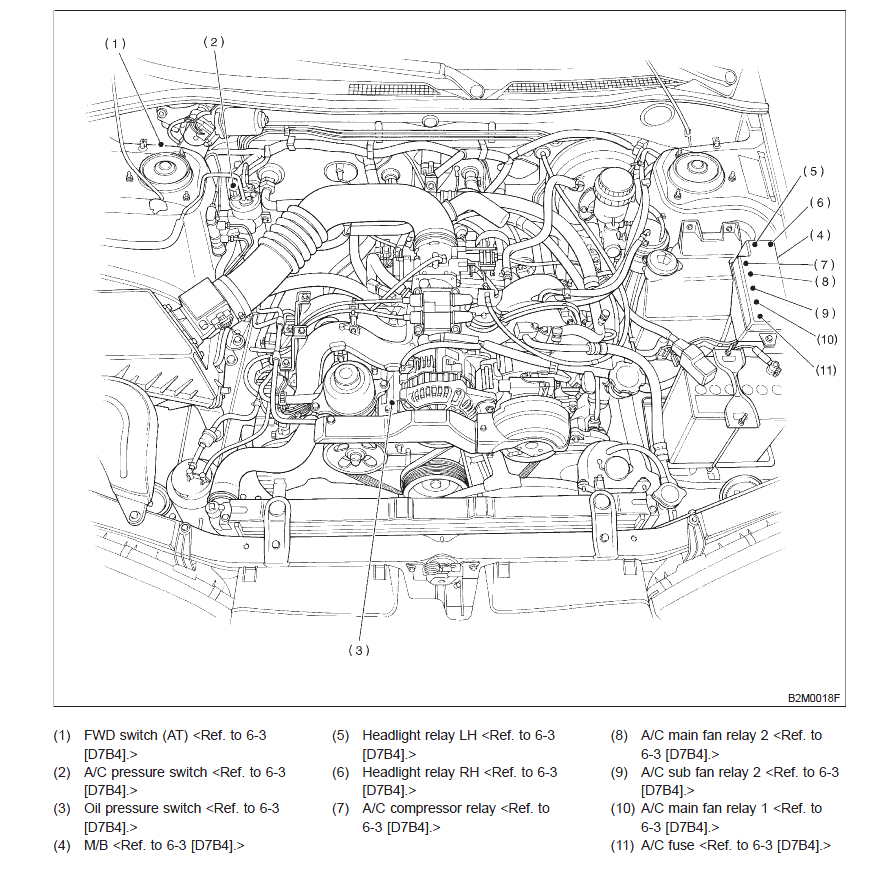 Greatest Subaru: Subaru Forester Parts DiagramGreatest Subaru - blogger