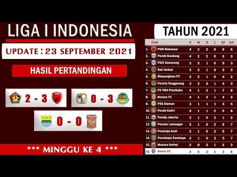 UPDATE LIGA 1 INDONESIA [PEKAN KE 4] KAMIS 23 SEPTEMBER 2021