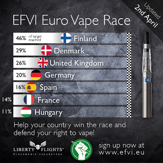Euro Vape Race Update & the Heroes of the EFVI campaign