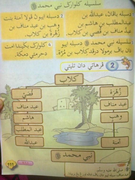 Salasilah Keturunan Nabi Muhammad S A W Sebelah Bapa Dan Ibu Assalamualaikum W B T