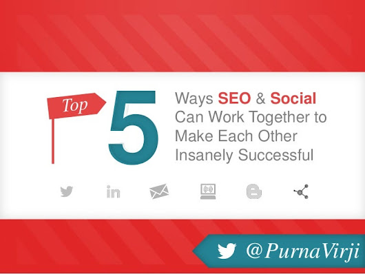 Top 5 Ways SEO & Social Media Can Work Together To Be Insanely Succ...