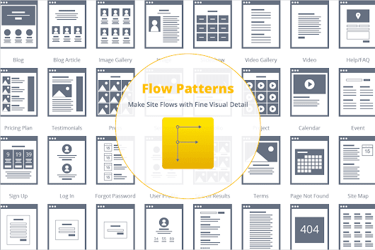 Flow Patterns: 100+ Pages, Microinteractions, Markers & Callouts - only $17! - MightyDeals