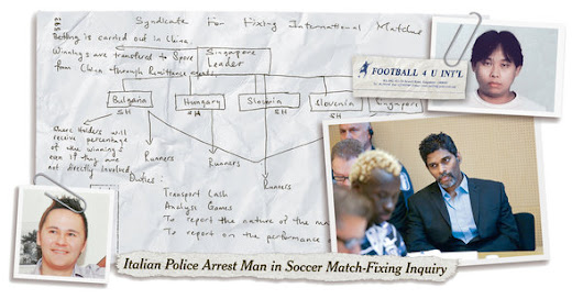 Inside the Fixing: How a Gang Battered Soccer's Frail Integrity - NYTimes.com