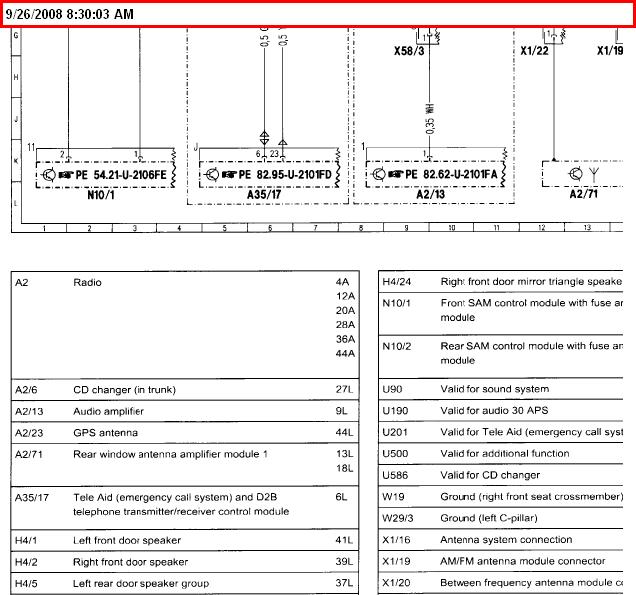 Diagram Mercedes Benz C200 Kompressor 2003 Wiring Diagram Full Version Hd Quality Wiring Diagram Piediagram26 Hotelgiardinodeiprincipi It
