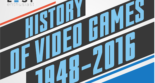 The Evolution of Video Games and Video Games Consoles - TrueTech
