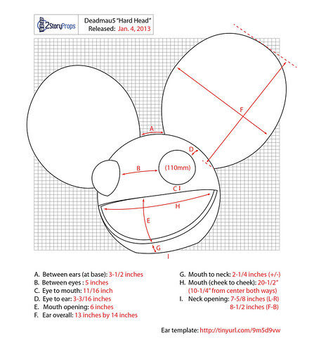 "Deadmau5 ""Hard Head"" measurements"