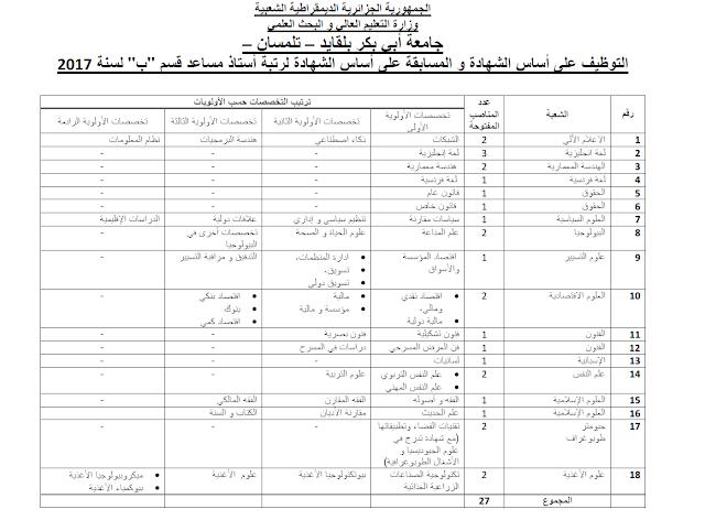 إعلان توظيف أساتذة جامعيين في جامعة أبو بكر بلقايد تلمسان جوان 2017